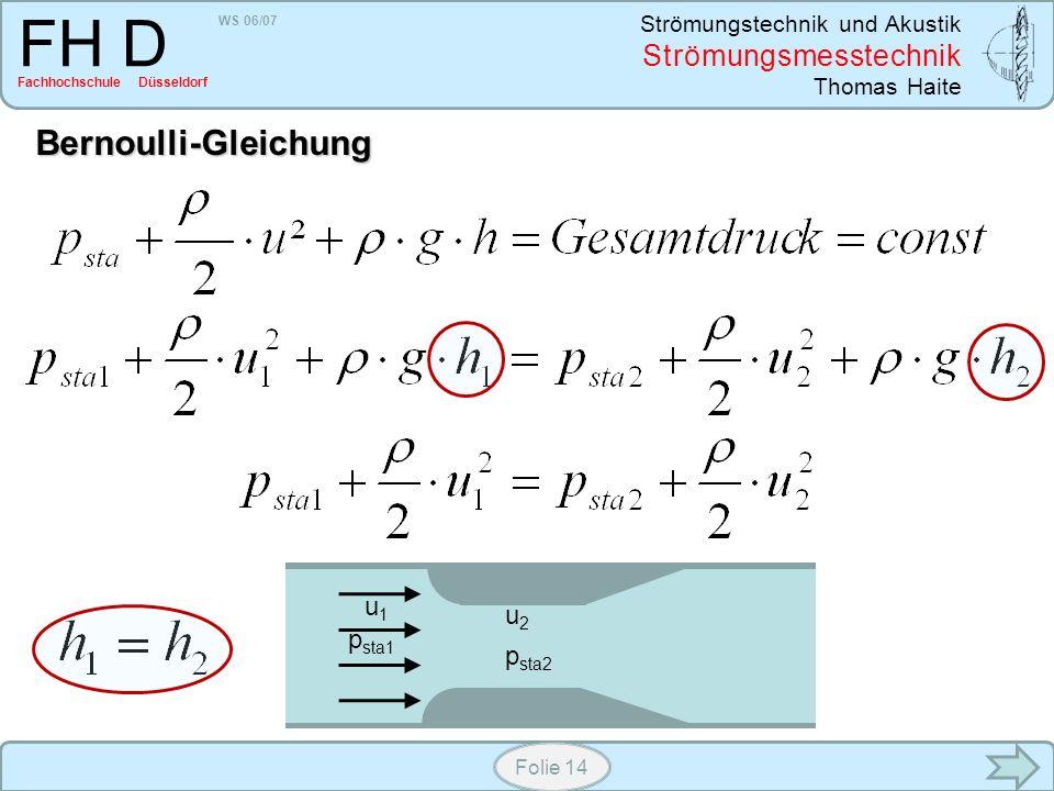 WS 06/07 Strömungstechnik und Akustik Strömungsmesstechnik Thomas Haite FH D Fachhochschule Düsseldorf Folie 14 Bernoulli-Gleichung u1u1 u2u2 p sta1 p