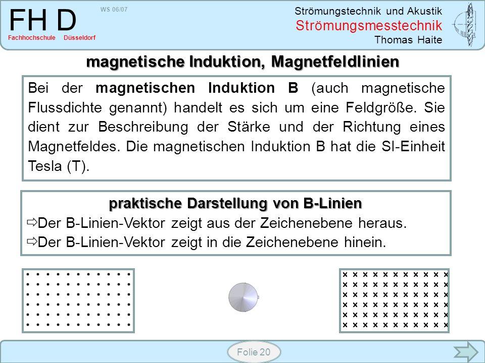 WS 06/07 Strömungstechnik und Akustik Strömungsmesstechnik Thomas Haite FH D Fachhochschule Düsseldorf Folie 20 Bei der magnetischen Induktion B (auch
