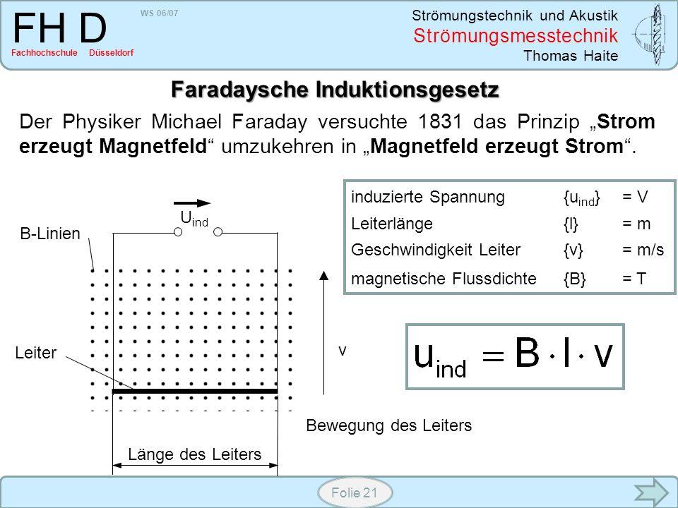 WS 06/07 Strömungstechnik und Akustik Strömungsmesstechnik Thomas Haite FH D Fachhochschule Düsseldorf Folie 21 Der Physiker Michael Faraday versuchte