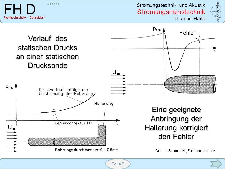 WS 06/07 Strömungstechnik und Akustik Strömungsmesstechnik Thomas Haite FH D Fachhochschule Düsseldorf Folie 20 Bei der magnetischen Induktion B (auch magnetische Flussdichte genannt) handelt es sich um eine Feldgröße.