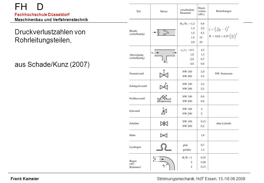 FH D Fachhochschule Düsseldorf Maschinenbau und Verfahrenstechnik Frank Kameier Strömungsmechanik, HdT Essen, 15./16.06.2009 Druckverlustzahlen von Ro