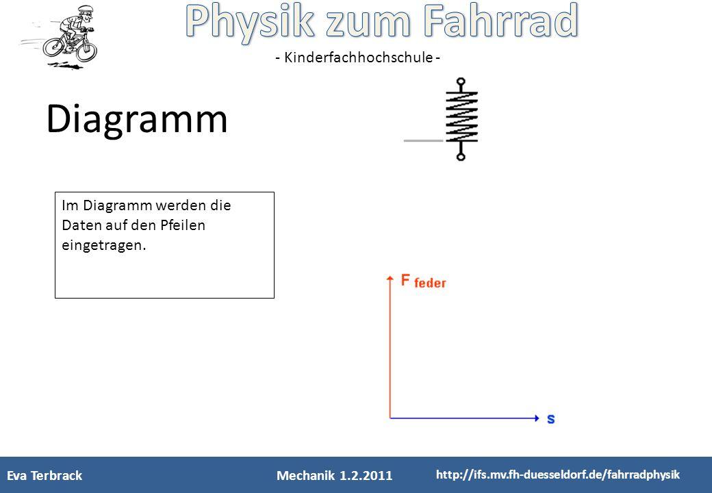 - Kinderfachhochschule - Diagramm Im Diagramm werden die Daten auf den Pfeilen eingetragen. Eva TerbrackMechanik 1.2.2011 http://ifs.mv.fh-duesseldorf