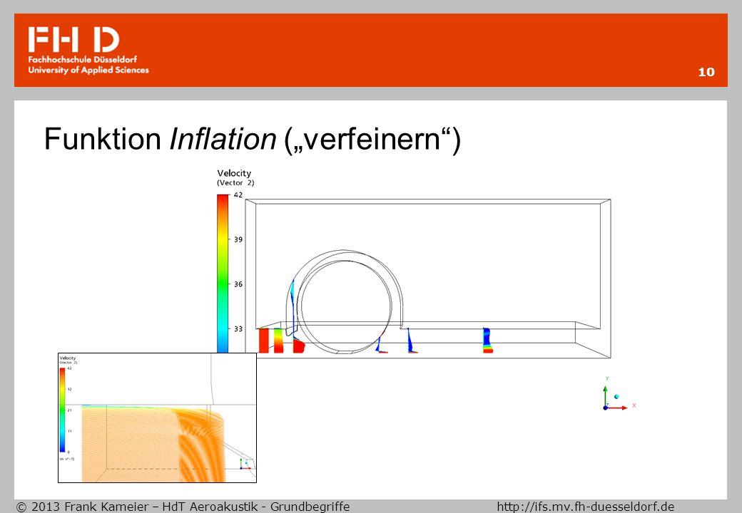 © 2013 Frank Kameier – HdT Aeroakustik - Grundbegriffe http://ifs.mv.fh-duesseldorf.de 10 Funktion Inflation (verfeinern)