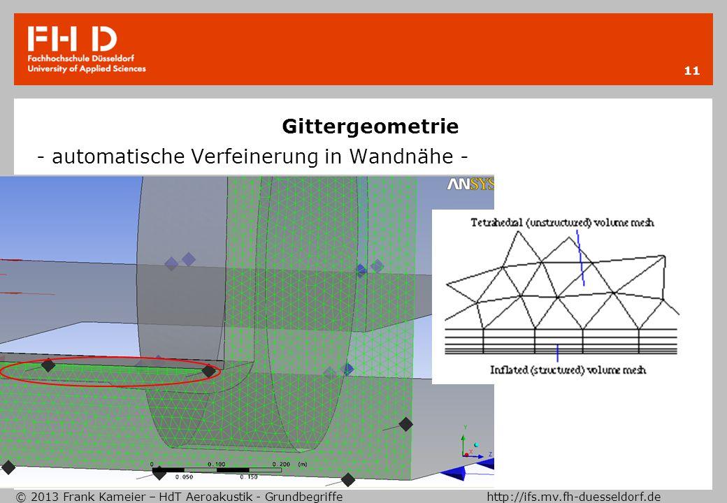 © 2013 Frank Kameier – HdT Aeroakustik - Grundbegriffe http://ifs.mv.fh-duesseldorf.de 11 - automatische Verfeinerung in Wandnähe - Gittergeometrie