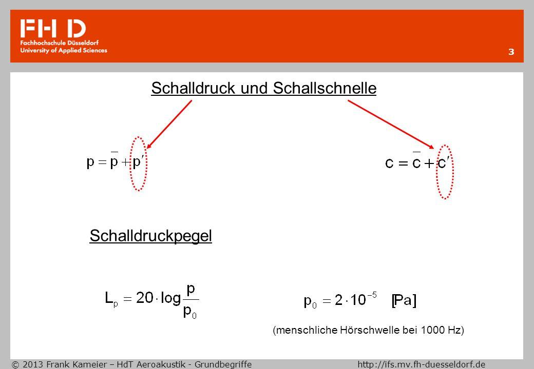 © 2013 Frank Kameier – HdT Aeroakustik - Grundbegriffe http://ifs.mv.fh-duesseldorf.de 3 Schalldruck und Schallschnelle Schalldruckpegel (menschliche Hörschwelle bei 1000 Hz)