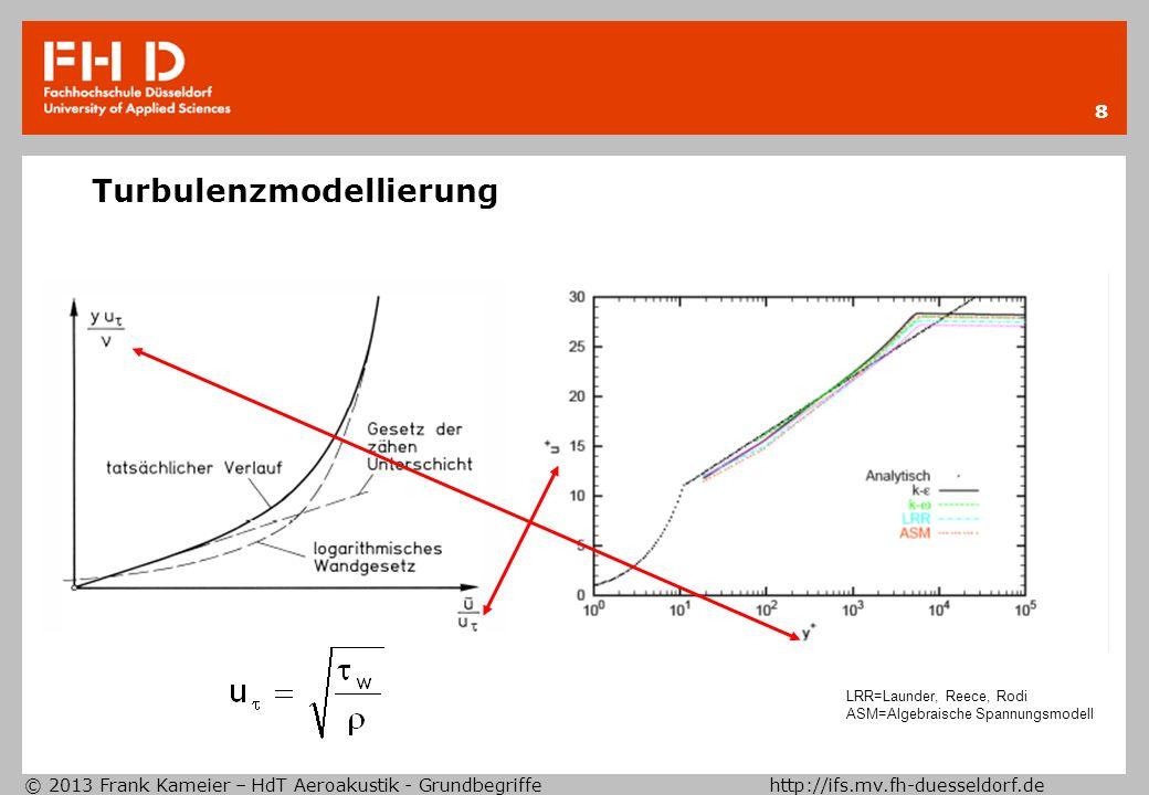 © 2013 Frank Kameier – HdT Aeroakustik - Grundbegriffe http://ifs.mv.fh-duesseldorf.de 8 Turbulenzmodellierung LRR=Launder, Reece, Rodi ASM=Algebraische Spannungsmodell