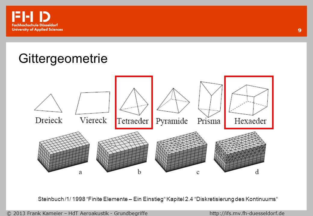 © 2013 Frank Kameier – HdT Aeroakustik - Grundbegriffe http://ifs.mv.fh-duesseldorf.de 9 Gittergeometrie Steinbuch /1/ 1998 Finite Elemente – Ein Einstieg Kapitel 2.4 Diskretisierung des Kontinuums