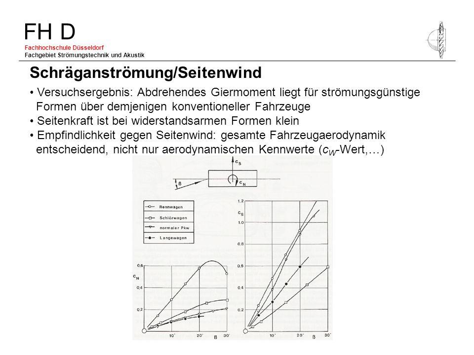 FH D Fachhochschule Düsseldorf Fachgebiet Strömungstechnik und Akustik Versuchsergebnis: Abdrehendes Giermoment liegt für strömungsgünstige Formen übe
