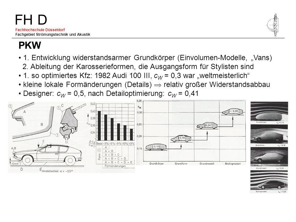 FH D Fachhochschule Düsseldorf Fachgebiet Strömungstechnik und Akustik 1. Entwicklung widerstandsarmer Grundkörper (Einvolumen-Modelle, Vans) 2. Ablei