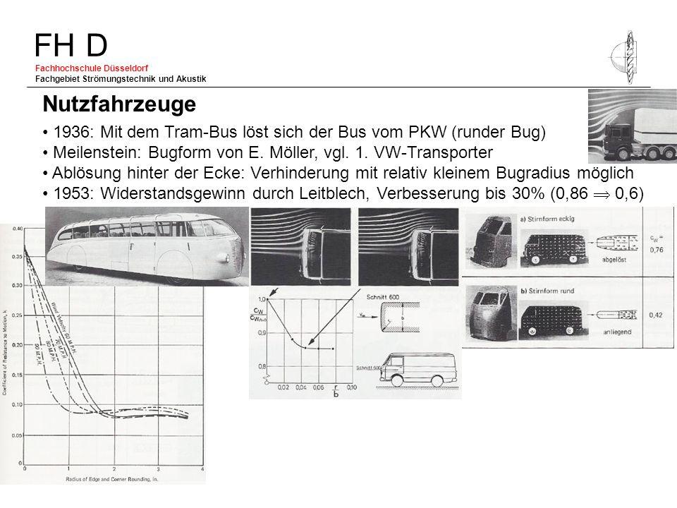 FH D Fachhochschule Düsseldorf Fachgebiet Strömungstechnik und Akustik 1936: Mit dem Tram-Bus löst sich der Bus vom PKW (runder Bug) Meilenstein: Bugf