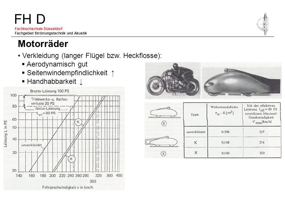 FH D Fachhochschule Düsseldorf Fachgebiet Strömungstechnik und Akustik Verkleidung (langer Flügel bzw. Heckflosse): Aerodynamisch gut Seitenwindempfin