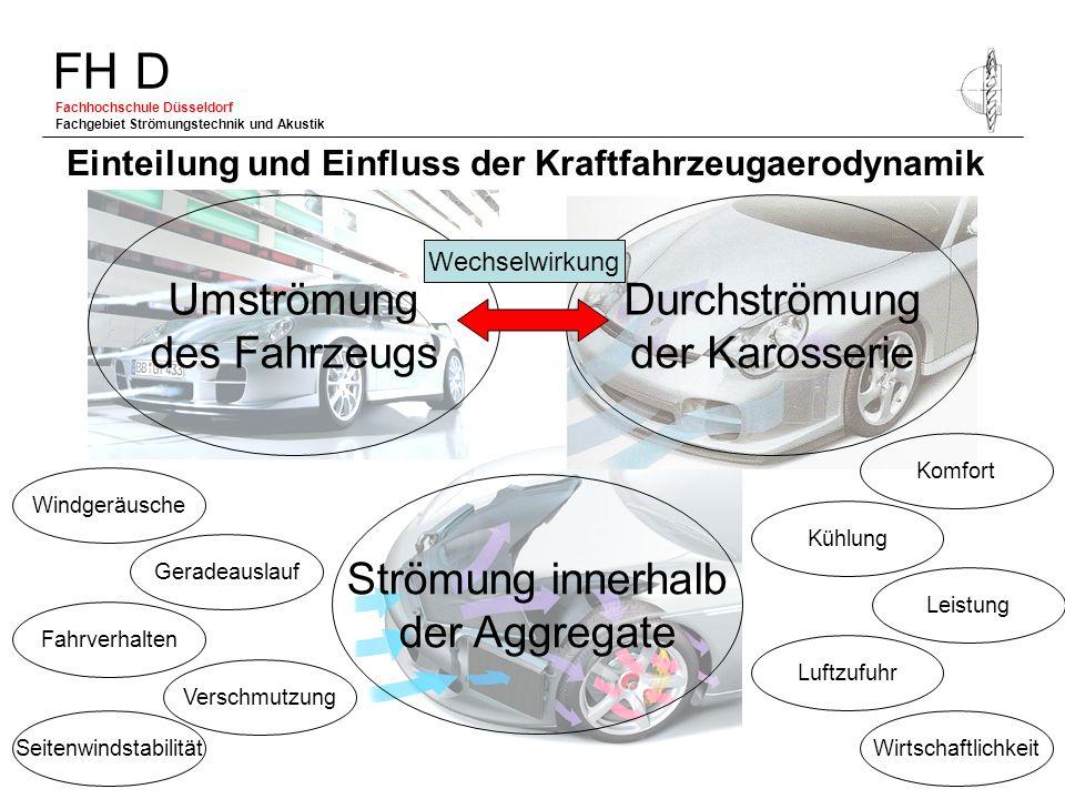 FH D Fachhochschule Düsseldorf Fachgebiet Strömungstechnik und Akustik Strömung innerhalb der Aggregate Einteilung und Einfluss der Kraftfahrzeugaerod