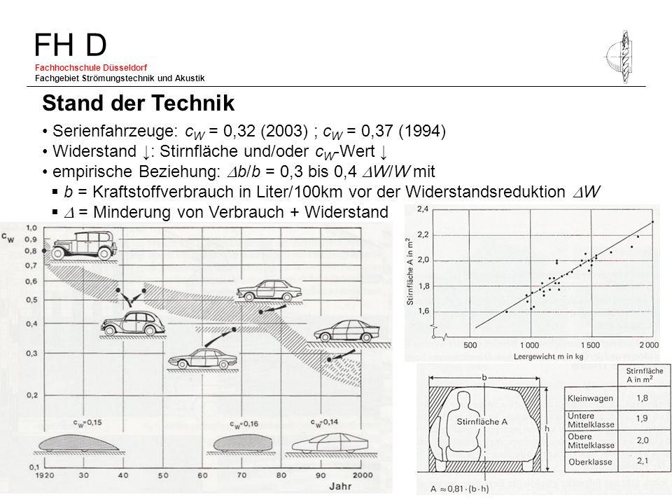 FH D Fachhochschule Düsseldorf Fachgebiet Strömungstechnik und Akustik Serienfahrzeuge: c W = 0,32 (2003) ; c W = 0,37 (1994) Widerstand : Stirnfläche