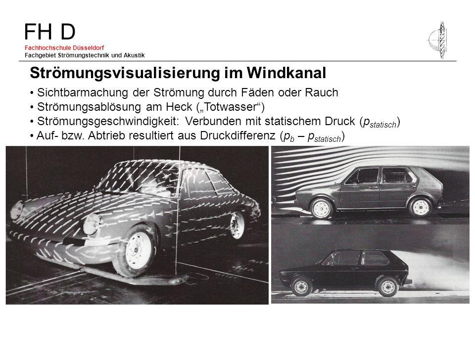 FH D Fachhochschule Düsseldorf Fachgebiet Strömungstechnik und Akustik Sichtbarmachung der Strömung durch Fäden oder Rauch Strömungsablösung am Heck (