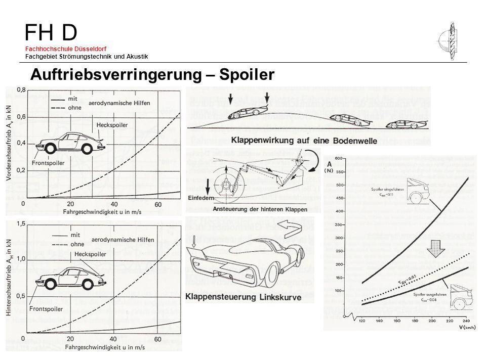 FH D Fachhochschule Düsseldorf Fachgebiet Strömungstechnik und Akustik Auftriebsverringerung – Spoiler