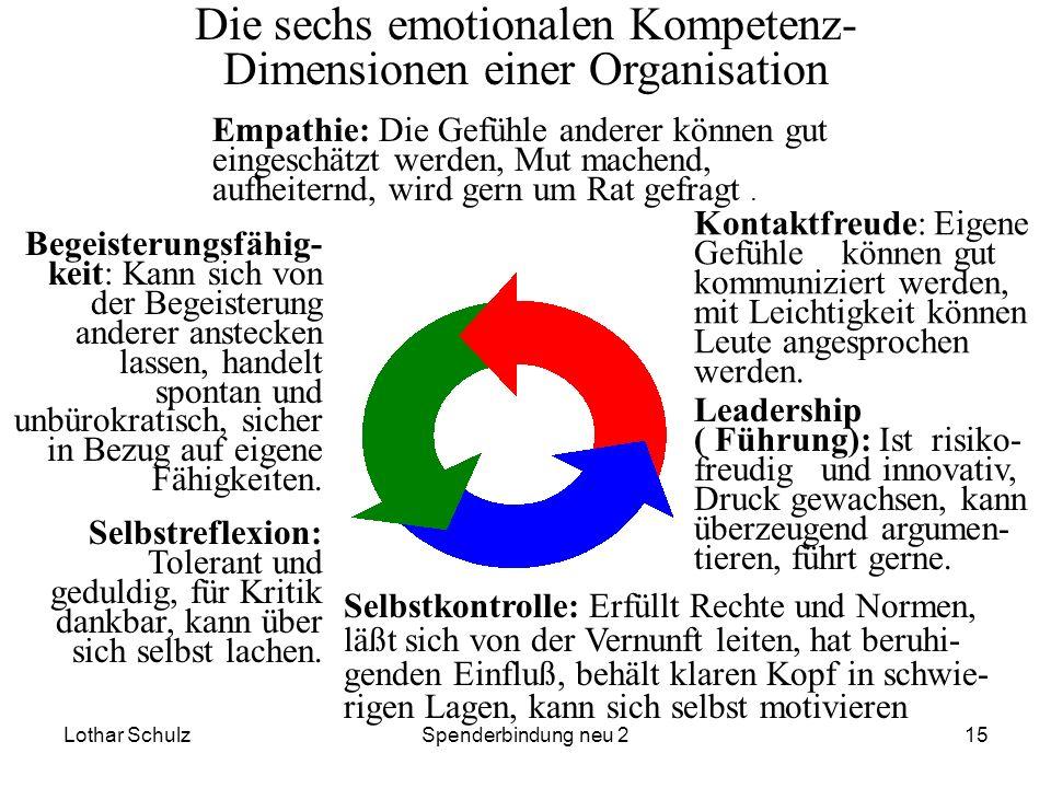 Lothar SchulzSpenderbindung neu 215 Die sechs emotionalen Kompetenz- Dimensionen einer Organisation Empathie: Die Gefühle anderer können gut eingeschä