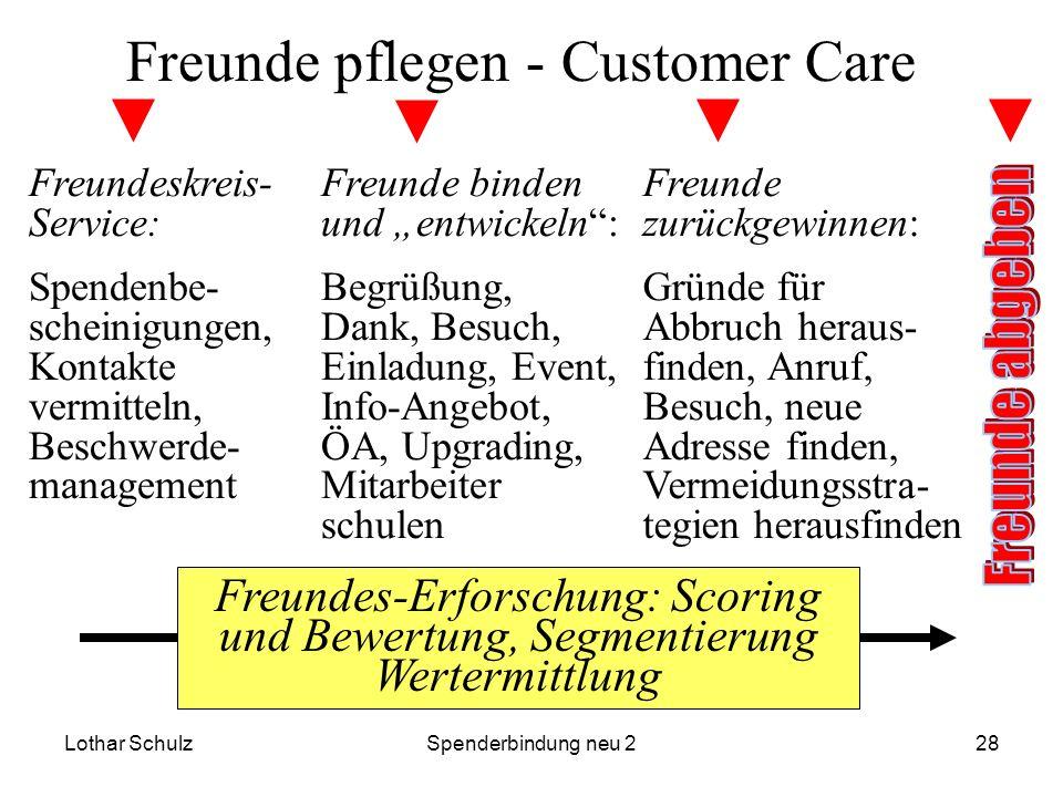 Lothar SchulzSpenderbindung neu 228 Freunde pflegen - Customer Care Freundeskreis- Service: Spendenbe- scheinigungen, Kontakte vermitteln, Beschwerde-