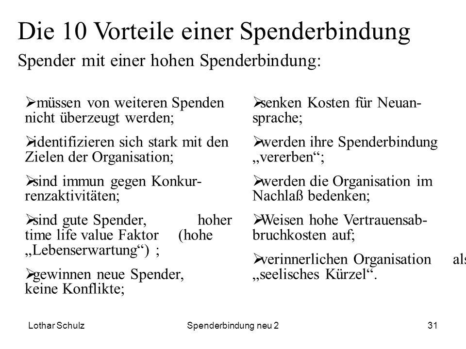 Lothar SchulzSpenderbindung neu 231 müssen von weiteren Spenden nicht überzeugt werden; identifizieren sich stark mit den Zielen der Organisation; sin