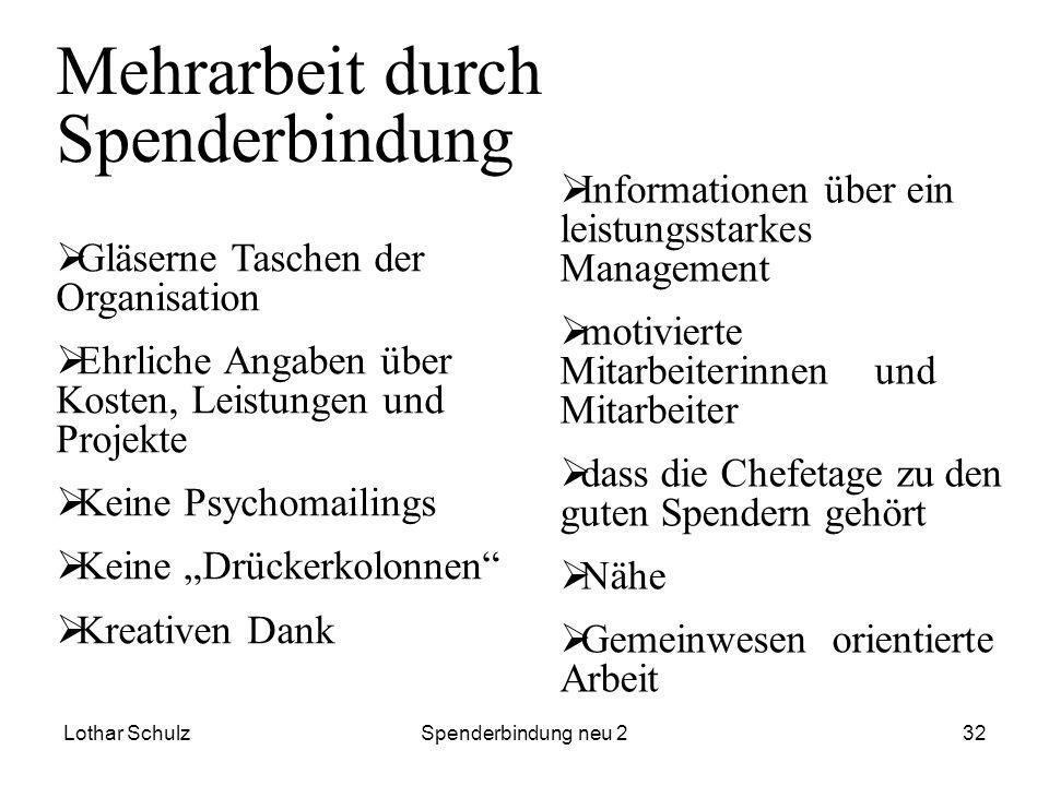 Lothar SchulzSpenderbindung neu 232 Gläserne Taschen der Organisation Ehrliche Angaben über Kosten, Leistungen und Projekte Keine Psychomailings Keine