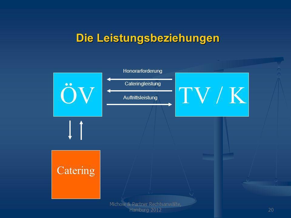 Michow & Partner Rechtsanwälte, Hamburg 201220 Die Leistungsbeziehungen ÖVTV / K Catering Honorarforderung Cateringleistung Auftrittsleistung