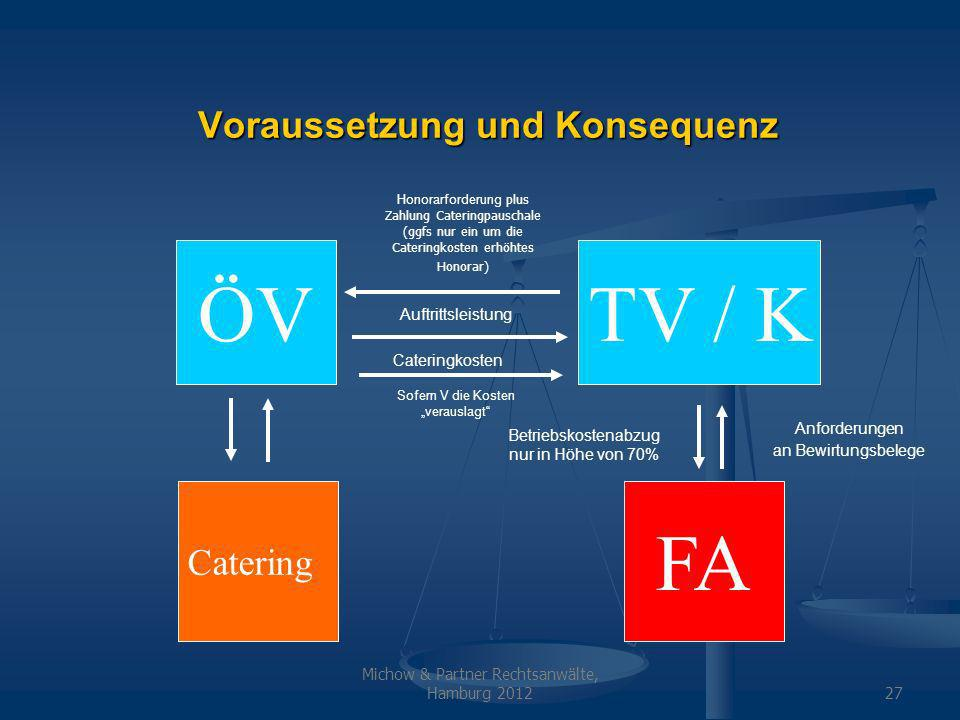 Michow & Partner Rechtsanwälte, Hamburg 201227 Voraussetzung und Konsequenz ÖVTV / K Catering Honorarforderung plus Zahlung Cateringpauschale (ggfs nu