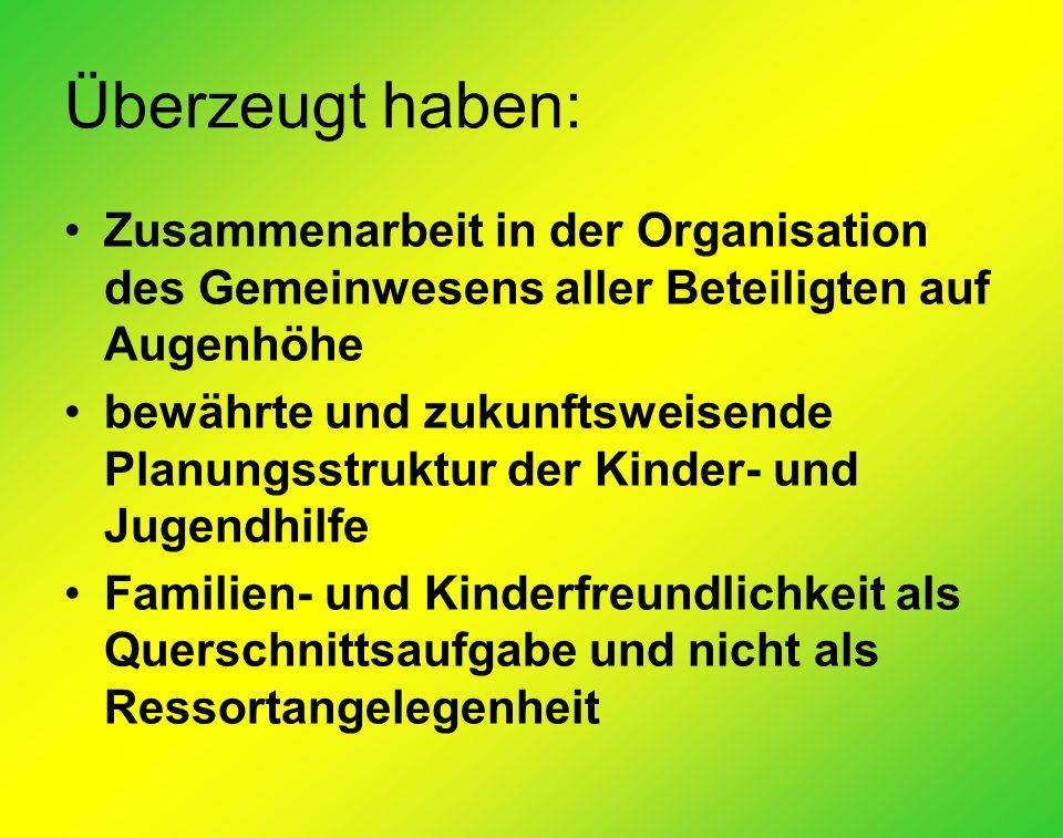 Überzeugt haben: Zusammenarbeit in der Organisation des Gemeinwesens aller Beteiligten auf Augenhöhe bewährte und zukunftsweisende Planungsstruktur der Kinder- und Jugendhilfe Familien- und Kinderfreundlichkeit als Querschnittsaufgabe und nicht als Ressortangelegenheit