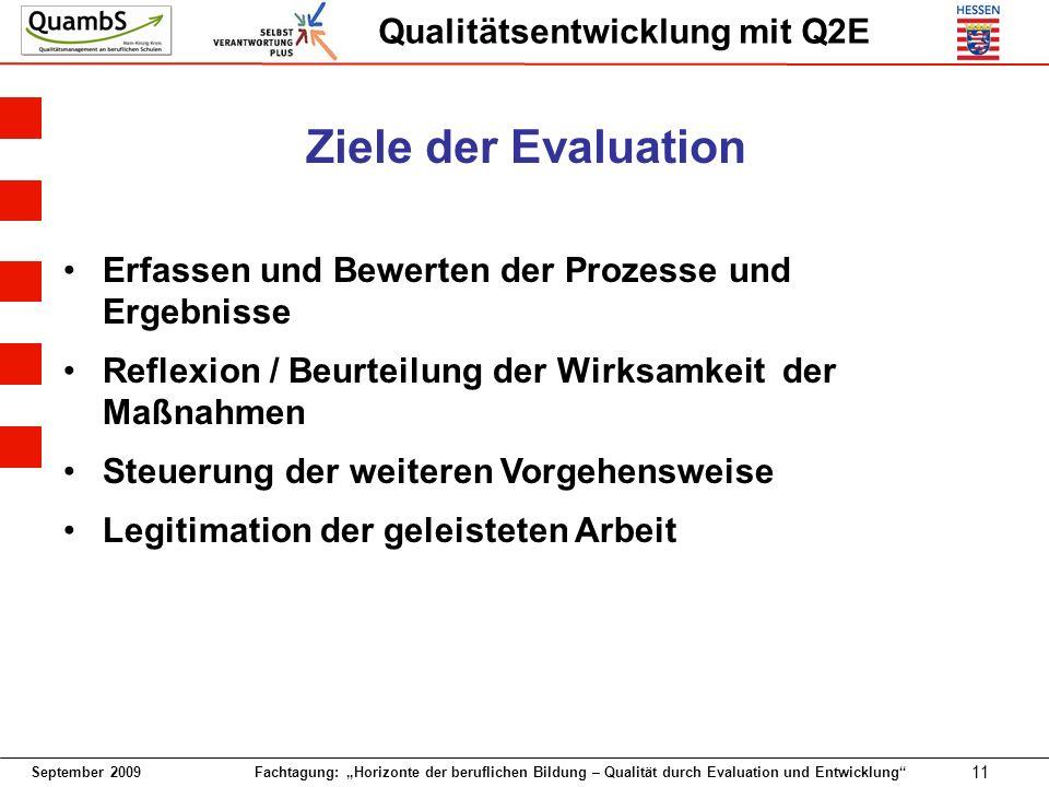 September 2009 Fachtagung: Horizonte der beruflichen Bildung – Qualität durch Evaluation und Entwicklung 11 Qualitätsentwicklung mit Q2E Ziele der Evaluation Erfassen und Bewerten der Prozesse und Ergebnisse Reflexion / Beurteilung der Wirksamkeit der Maßnahmen Steuerung der weiteren Vorgehensweise Legitimation der geleisteten Arbeit