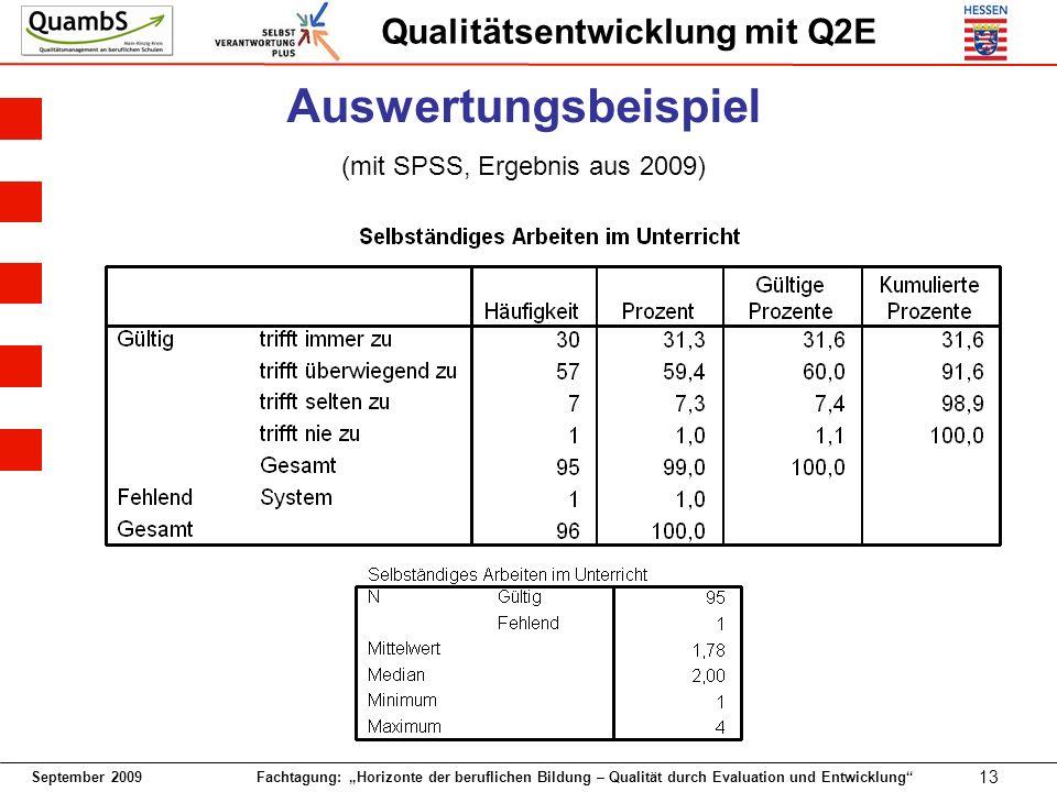 September 2009 Fachtagung: Horizonte der beruflichen Bildung – Qualität durch Evaluation und Entwicklung 13 Qualitätsentwicklung mit Q2E Auswertungsbeispiel (mit SPSS, Ergebnis aus 2009)