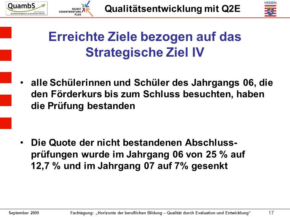 September 2009 Fachtagung: Horizonte der beruflichen Bildung – Qualität durch Evaluation und Entwicklung 17 Qualitätsentwicklung mit Q2E Erreichte Ziele bezogen auf das Strategische Ziel IV alle Schülerinnen und Schüler des Jahrgangs 06, die den Förderkurs bis zum Schluss besuchten, haben die Prüfung bestanden Die Quote der nicht bestandenen Abschluss- prüfungen wurde im Jahrgang 06 von 25 % auf 12,7 % und im Jahrgang 07 auf 7% gesenkt