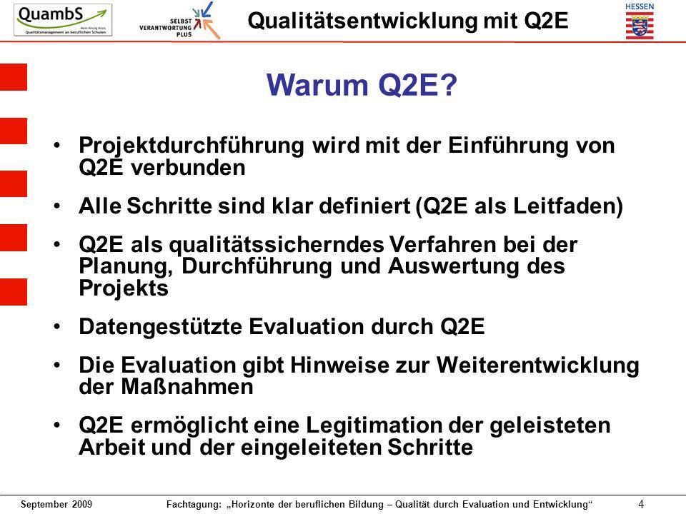 September 2009 Fachtagung: Horizonte der beruflichen Bildung – Qualität durch Evaluation und Entwicklung 4 Qualitätsentwicklung mit Q2E Warum Q2E.