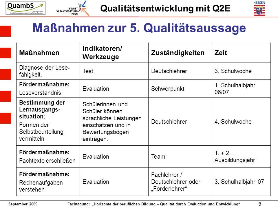 September 2009 Fachtagung: Horizonte der beruflichen Bildung – Qualität durch Evaluation und Entwicklung 8 Qualitätsentwicklung mit Q2E Maßnahmen zur 5.