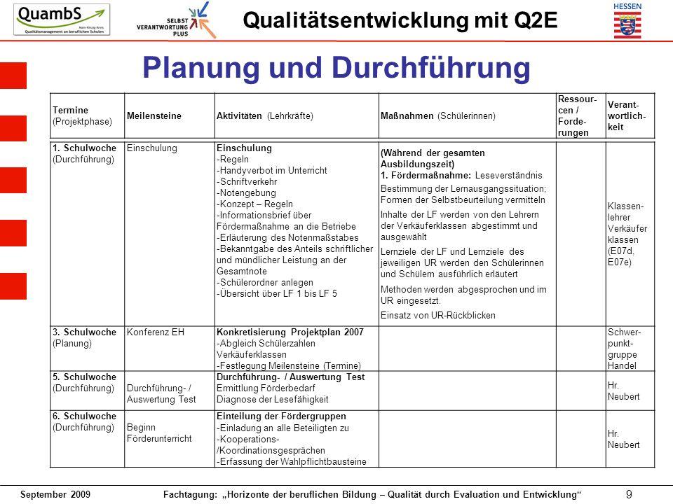 September 2009 Fachtagung: Horizonte der beruflichen Bildung – Qualität durch Evaluation und Entwicklung 9 Qualitätsentwicklung mit Q2E Termine (Projektphase) MeilensteineAktivitäten (Lehrkräfte)Maßnahmen (Schülerinnen) Ressour- cen / Forde- rungen Verant- wortlich- keit 1.