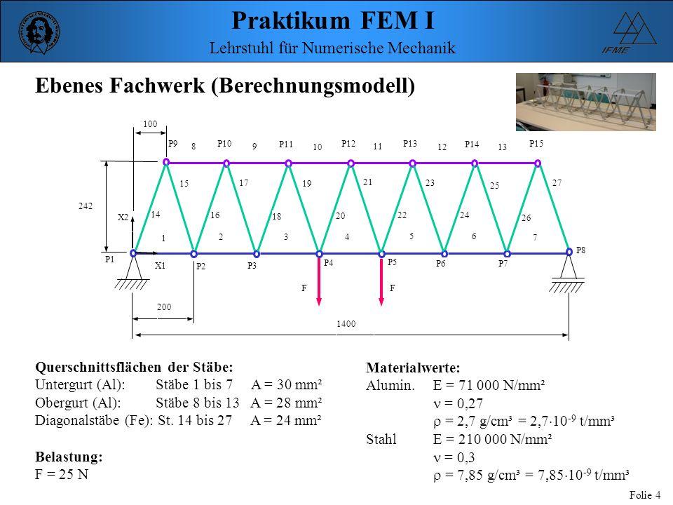 Praktikum FEM I Folie 4 Lehrstuhl für Numerische Mechanik Querschnittsflächen der Stäbe: Untergurt (Al): Stäbe 1 bis 7 A = 30 mm² Obergurt (Al): Stäbe