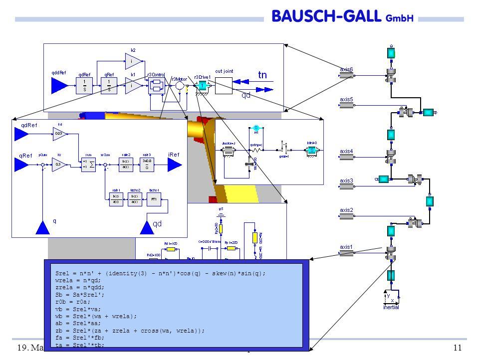 19. Mai 2006ASIM-Workshop in Wismar11 Srel = n*n' + (identity(3) - n*n')*cos(q) - skew(n)*sin(q); wrela = n*qd; zrela = n*qdd; Sb = Sa*Srel'; r0b = r0