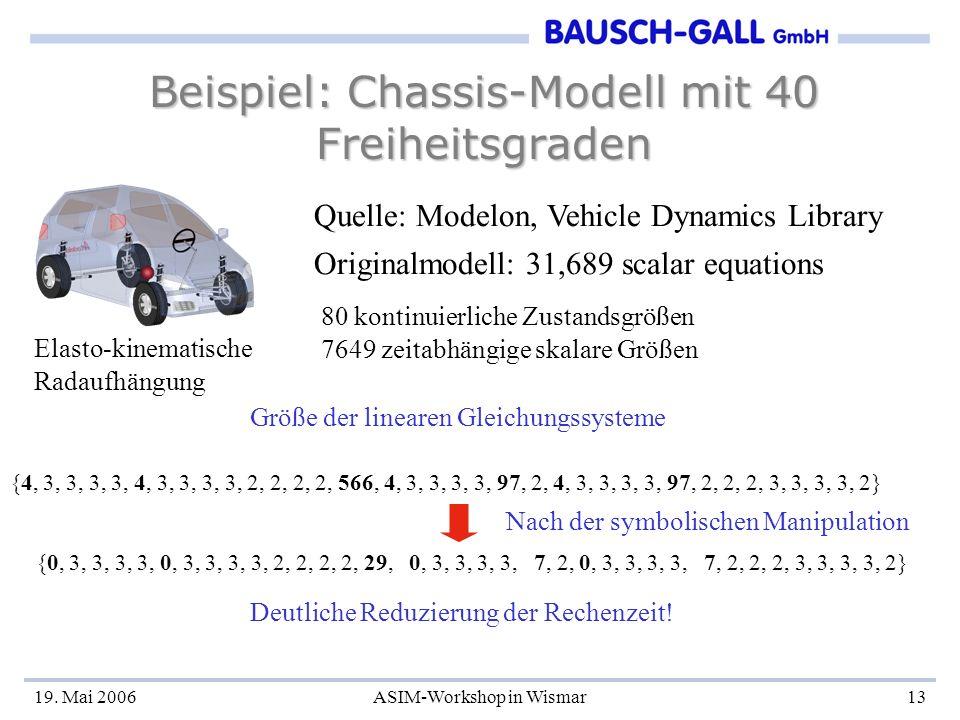 19. Mai 2006ASIM-Workshop in Wismar13 Beispiel: Chassis-Modell mit 40 Freiheitsgraden Elasto-kinematische Radaufhängung 80 kontinuierliche Zustandsgrö
