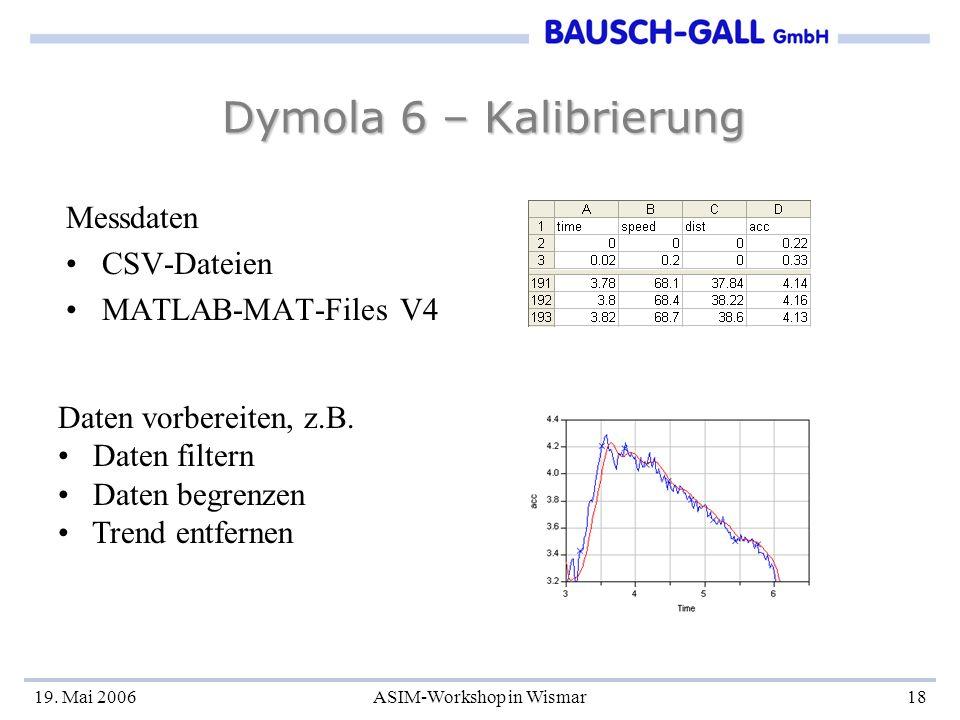 19. Mai 2006ASIM-Workshop in Wismar18 Dymola 6 – Kalibrierung Messdaten CSV-Dateien MATLAB-MAT-Files V4 Daten vorbereiten, z.B. Daten filtern Daten be