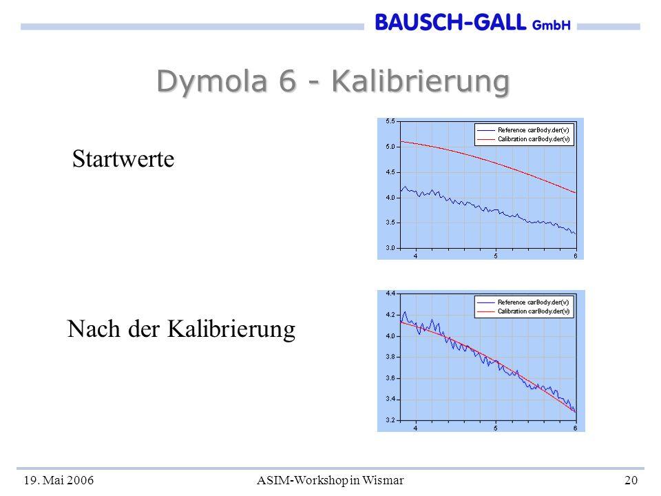 19. Mai 2006ASIM-Workshop in Wismar20 Dymola 6 - Kalibrierung Nach der Kalibrierung Startwerte
