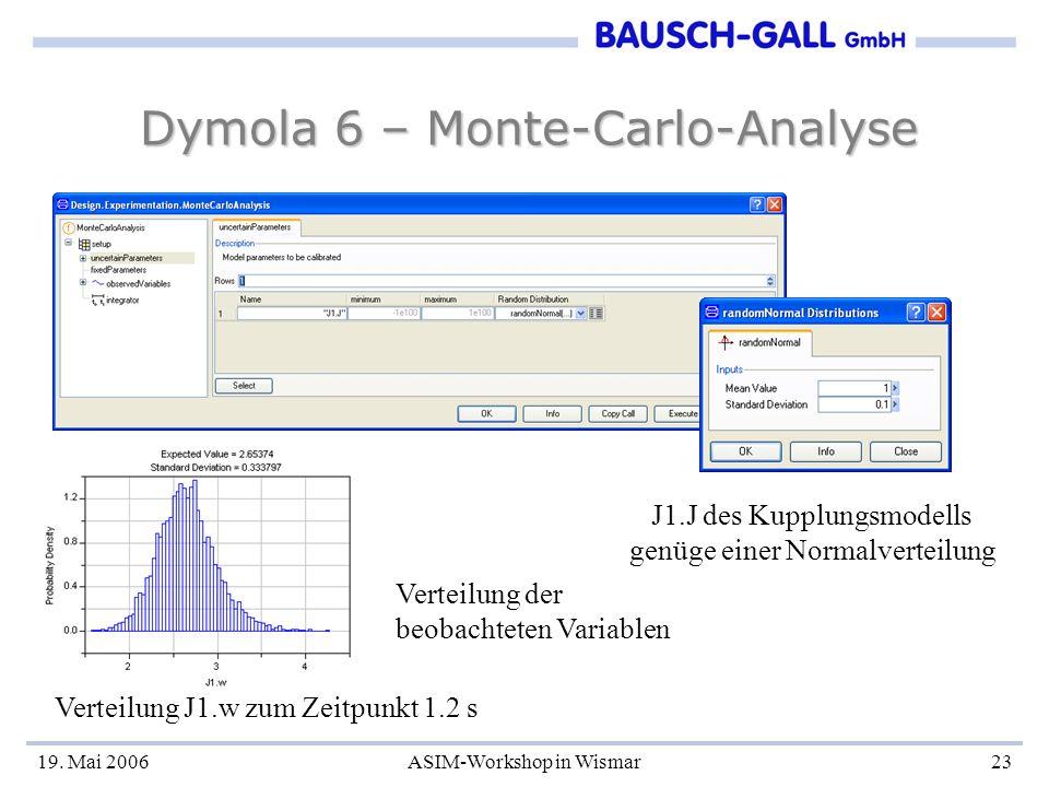 19. Mai 2006ASIM-Workshop in Wismar23 Dymola 6 – Monte-Carlo-Analyse J1.J des Kupplungsmodells genüge einer Normalverteilung Verteilung der beobachtet