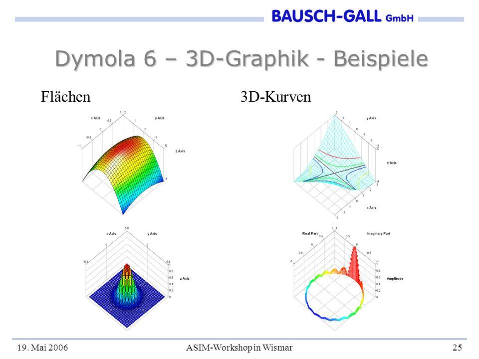 19. Mai 2006ASIM-Workshop in Wismar25 Dymola 6 – 3D-Graphik - Beispiele Flächen3D-Kurven