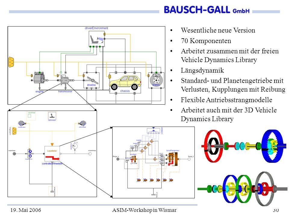 19. Mai 2006ASIM-Workshop in Wismar30 Wesentliche neue Version 70 Komponenten Arbeitet zusammen mit der freien Vehicle Dynamics Library Längsdynamik S