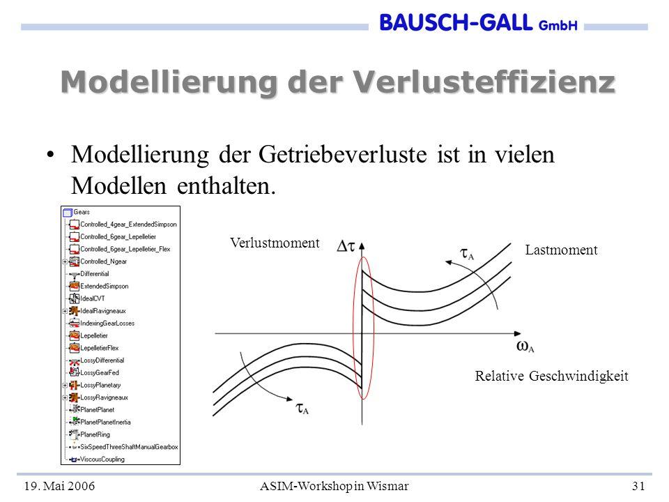 19. Mai 2006ASIM-Workshop in Wismar31 Modellierung der Verlusteffizienz Modellierung der Getriebeverluste ist in vielen Modellen enthalten. Relative G