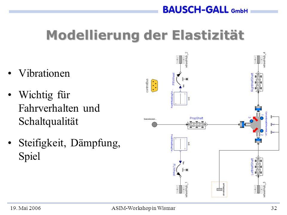 19. Mai 2006ASIM-Workshop in Wismar32 Modellierung der Elastizität Vibrationen Wichtig für Fahrverhalten und Schaltqualität Steifigkeit, Dämpfung, Spi