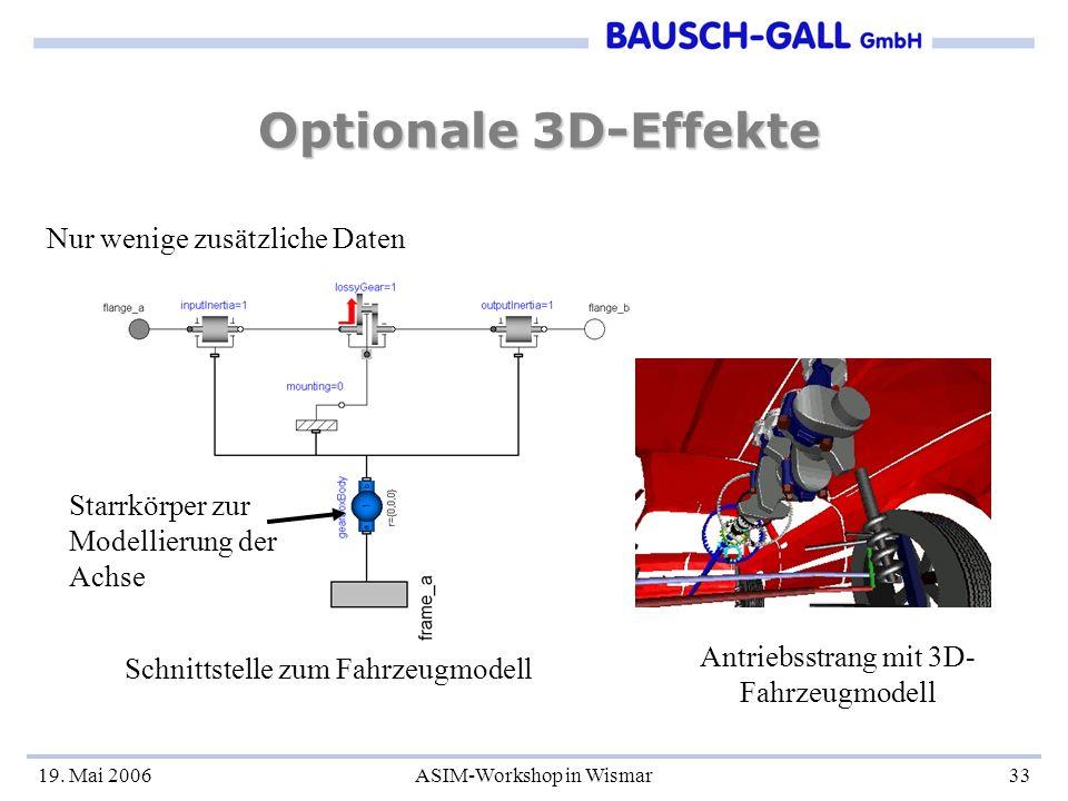19. Mai 2006ASIM-Workshop in Wismar33 Optionale 3D-Effekte Nur wenige zusätzliche Daten Schnittstelle zum Fahrzeugmodell Starrkörper zur Modellierung