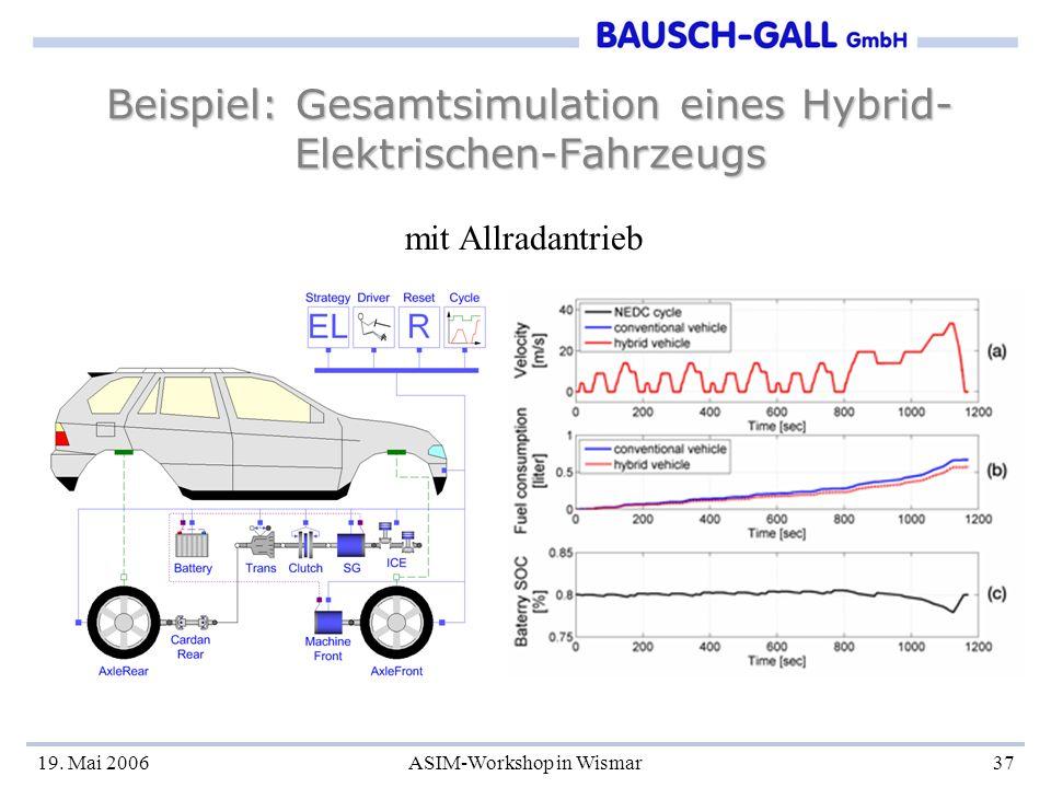 19. Mai 2006ASIM-Workshop in Wismar37 Beispiel: Gesamtsimulation eines Hybrid- Elektrischen-Fahrzeugs mit Allradantrieb