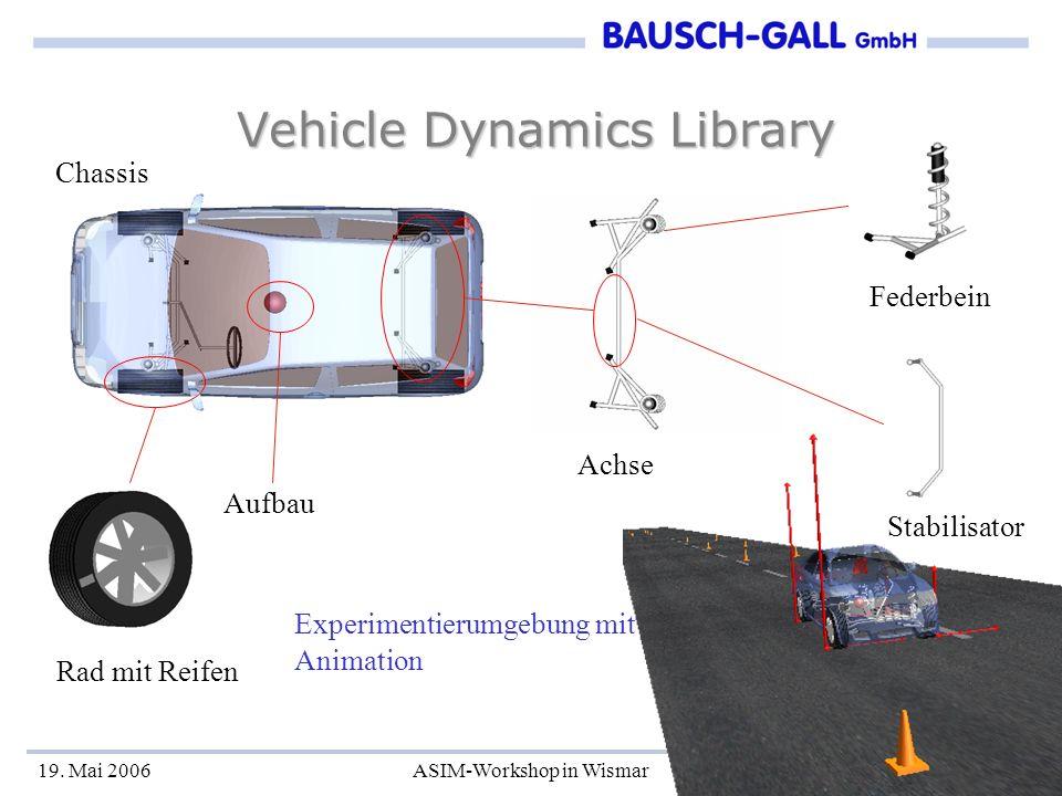 19. Mai 2006ASIM-Workshop in Wismar40 Vehicle Dynamics Library Rad mit Reifen Stabilisator Achse Chassis Aufbau Experimentierumgebung mit Animation Fe