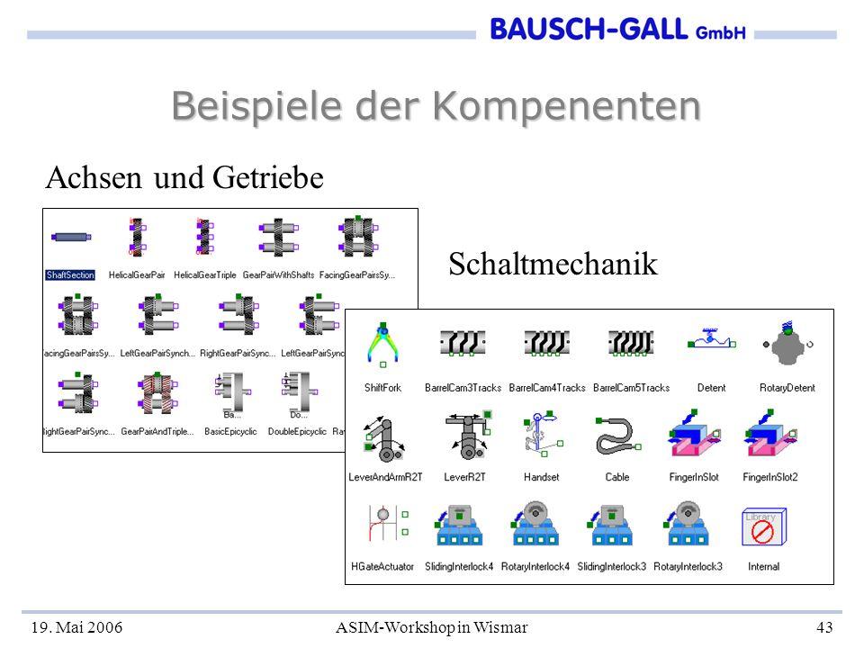 19. Mai 2006ASIM-Workshop in Wismar43 Beispiele der Kompenenten Achsen und Getriebe Schaltmechanik