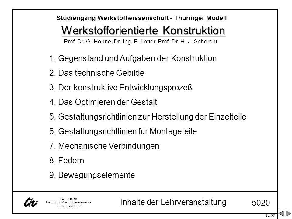 10/.98 TU Ilmenau Institut für Maschinenelemente und Konstruktion Inhalte der Lehrveranstaltung 5020 Studiengang Werkstoffwissenschaft - Thüringer Mod