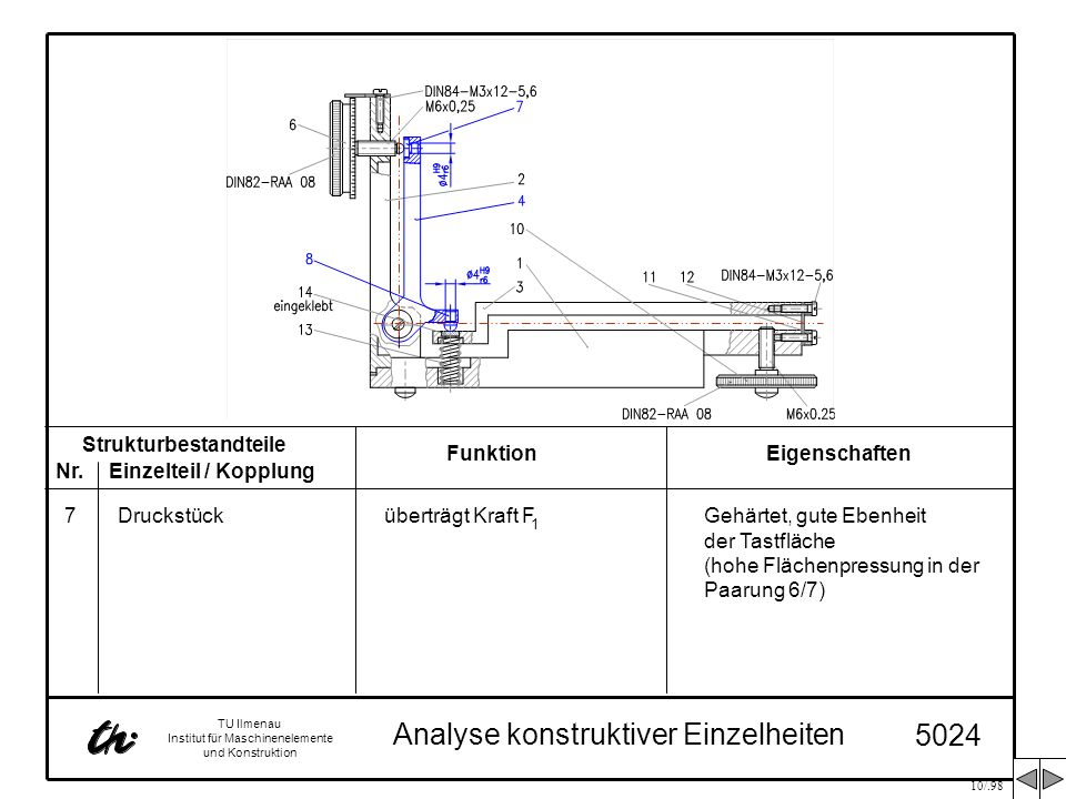 10/.98 TU Ilmenau Institut für Maschinenelemente und Konstruktion Analyse konstruktiver Einzelheiten 5024 7DruckstückGehärtet, gute Ebenheit der Tastf