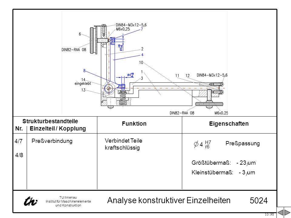 10/.98 TU Ilmenau Institut für Maschinenelemente und Konstruktion Analyse konstruktiver Einzelheiten 5024 Strukturbestandteile Nr.Einzelteil / Kopplun