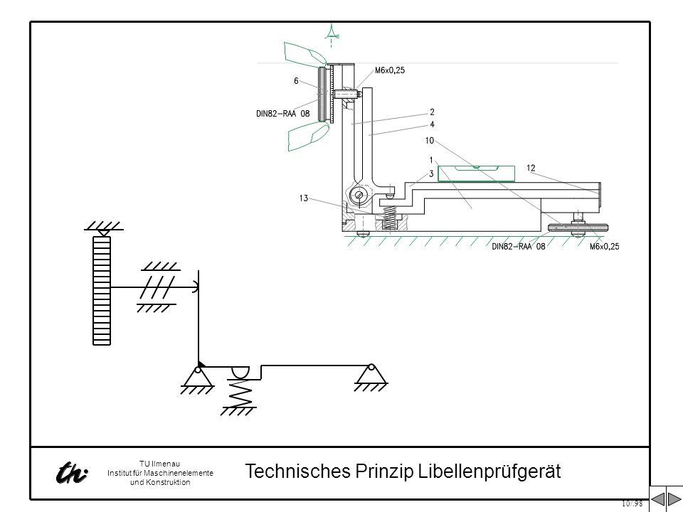 10/.98 TU Ilmenau Institut für Maschinenelemente und Konstruktion Analyse konstruktiver Einzelheiten 5024 7DruckstückGehärtet, gute Ebenheit der Tastfläche (hohe Flächenpressung in der Paarung 6/7) Strukturbestandteile Nr.Einzelteil / Kopplung FunktionEigenschaften überträgt Kraft F 1